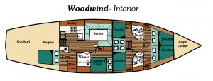 Schooner Woodwind Interior Below Decks