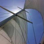 White Sails with blue sky and sun